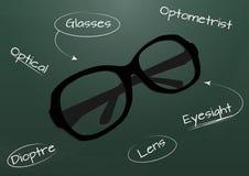 Glasses chalkboard Royalty Free Stock Photo