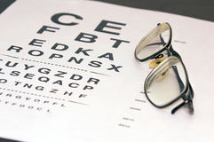 Glasses and chart. Modern eyeglasses resting on eyechart at an angle with frame closed Royalty Free Stock Image