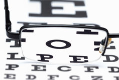 Glasses exam ophtalmologist. Glasses eye exam chart ophthalmologist isolated on white background Royalty Free Stock Images