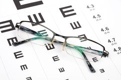 Glasses and eye chart Stock Photography