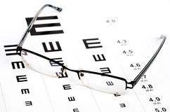 Glasses and eye chart Stock Images