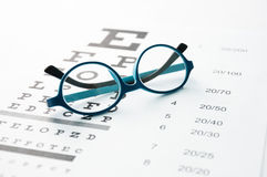 Glasses on eye chart Royalty Free Stock Images