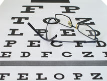 Glasses on eye examination chart Stock Photography