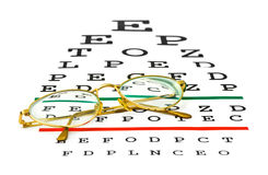 Glasses on eyesight test chart Royalty Free Stock Photo