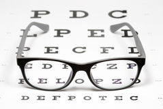 Free Glasses On Eye Chart Royalty Free Stock Photography - 23049047