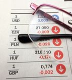 Glasses on the stock numbers Stock Image