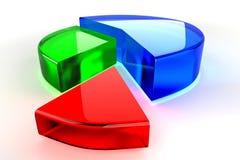 Glassy Pie Chart Stock Image
