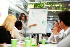 Glückliche Geschäftsfrau, die Diagramm erklärt Stockfoto