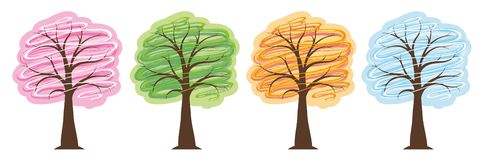 Gli alberi quattro stagioni nei colori luminosi balzano l'inverno di autunno dell'estate royalty illustrazione gratis