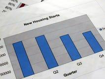 Gli alloggi nuovi iniziano il grafico Immagini Stock