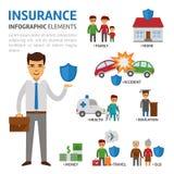 Gli elementi infographic del mediatore di assicurazione, vector l'illustrazione piana su fondo bianco Protezione della gente in d royalty illustrazione gratis