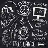 Gli scarabocchi disegnati a mano circa freelance con la ragazza e l'orologio Immagine Stock