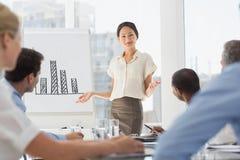 Glimlachende Aziatische onderneemster die grafiek voorleggen aan collega's Stock Fotografie