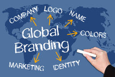 Global Branding on Chalkboard Royalty Free Stock Image