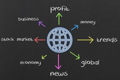 Global Business. Concept on a Black Chalkboard Royalty Free Stock Images