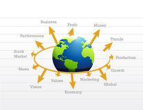 Global business model diagram illustration design Stock Image