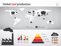 Global coal energy production charts. Charts and graphics of global coal energy production Stock Images