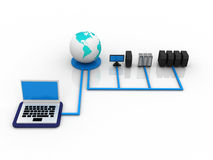 Global computer Network. A 3d Global computer Network Stock Photos