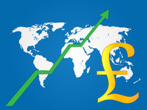 Global Economy Growth Pound Royalty Free Stock Photography