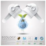 Global ekologi och miljö Infographic för preventivpillerkapsel Arkivfoton