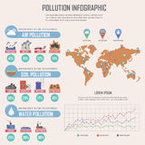 Global environmental pollution infographics design elements Stock Image