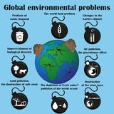 Global environmental problems. Infographics. The Worlds top environmental pollution problems royalty free illustration