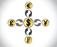 Global Forex som handlar 5 viktiga valutor av världen - amerikanska dollar, Japan yen, schweizisk franc brittiskt pund, europeiskt Royaltyfri Bild