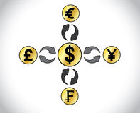 Global Forex Trading 5 major currencies of the world - American Dollars, Japan's Yen, Swiss Francs British Pound, European Euro Royalty Free Stock Image