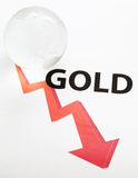Global gold price drop concept Royalty Free Stock Photos