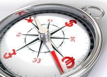 global kompassvaluta