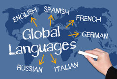 Global languages concept. Hand of businessman writing different global languages in chalk on map of world Royalty Free Stock Photo