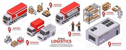 Global Logistics Isometric Infographics