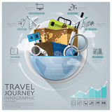 Global lopp och resa Infographic med det runda cirkeldiagrammet Royaltyfri Bild