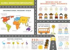 Global migration infographic Stock Photos