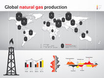 Global natural gas energy production charts. Charts and graphics of global natural gas energy production Royalty Free Stock Image