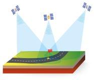 Global Navigation Satellite Systems Royalty Free Stock Photo