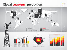 Global petroleum production charts. Charts and graphs of global petroleum and oil production Stock Image