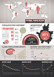 Global population infographics. With statistics and graphs Stock Photos