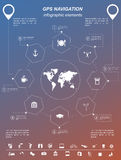 Global Positioning System, navigation. Infographic template Stock Images