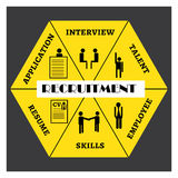 A global recruitment strategy. Infographic-Requirements for an employee for a recruitment in a firm Stock Photos