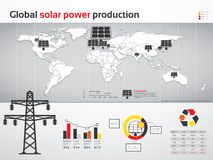 Global solar energy and power production charts Stock Photos