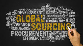 Global sourcing word cloud Royalty Free Stock Image