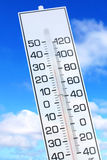 Global warming. White thermometer close up, concept of global warming Stock Photo