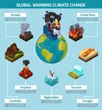 Global Warming Climate Change Infographics. Global warming climate change orthogonal isometric infographics with natural disasters and earth with factory vector Royalty Free Stock Photography