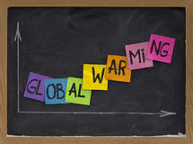 Global warming concept on blackboard Stock Images