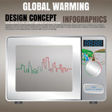 Global warming concept Royalty Free Stock Image