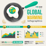 Global Warming Infographics Template Royalty Free Stock Images