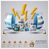 Global Waste Electronic Apparatus And Appliances Infographic Royalty Free Stock Photos