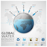 Global Water Ecology And Environment Infographic Royalty Free Stock Photos