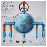 Global Water Pipeline Ecology And Environment Infographic Stock Images